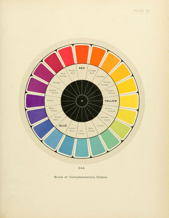 The Typofiles: The Color Printer